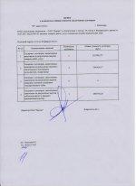 Отчеты о закупках за 2014